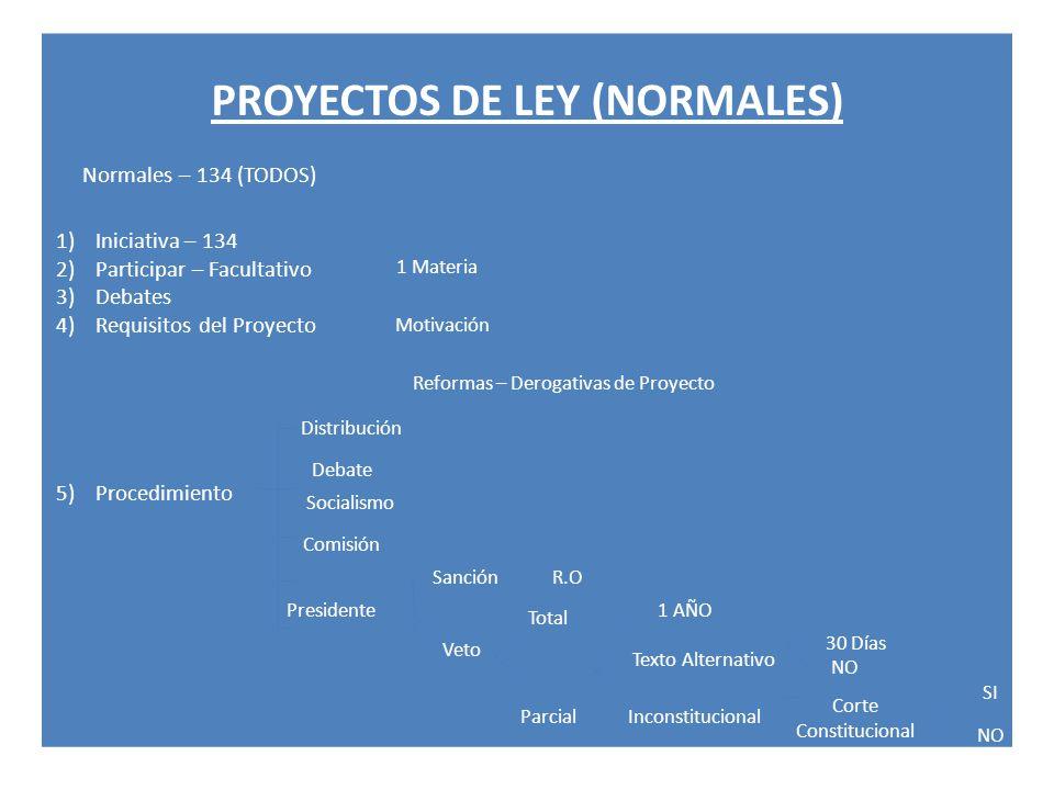 PROYECTOS DE LEY (NORMALES) Normales – 134 (TODOS) 1)Iniciativa – 134 2)Participar – Facultativo 3)Debates 4)Requisitos del Proyecto 5)Procedimiento 1