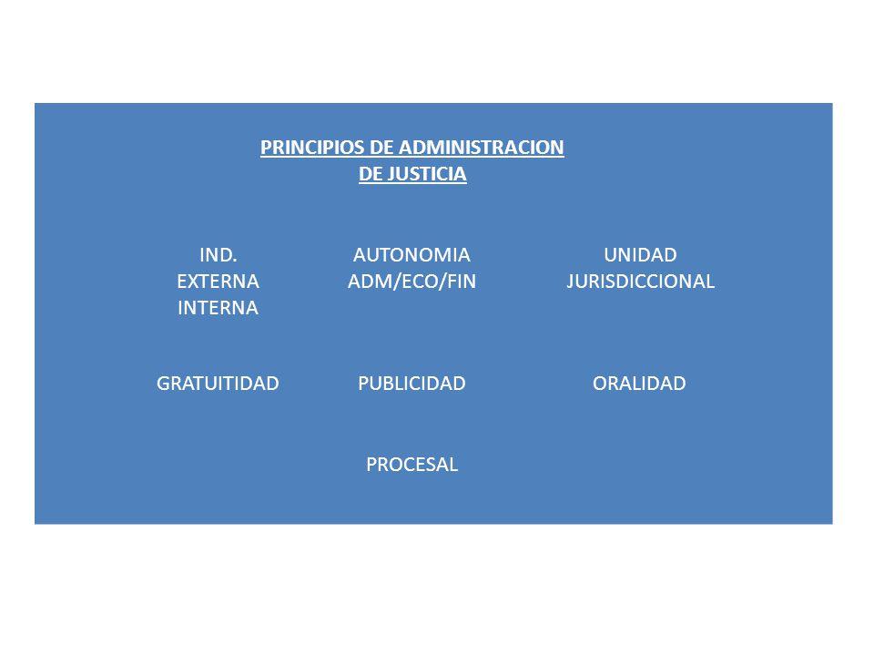 PRINCIPIOS DE ADMINISTRACION DE JUSTICIA IND. EXTERNA INTERNA AUTONOMIA ADM/ECO/FIN UNIDAD JURISDICCIONAL GRATUITIDADPUBLICIDADORALIDAD PROCESAL