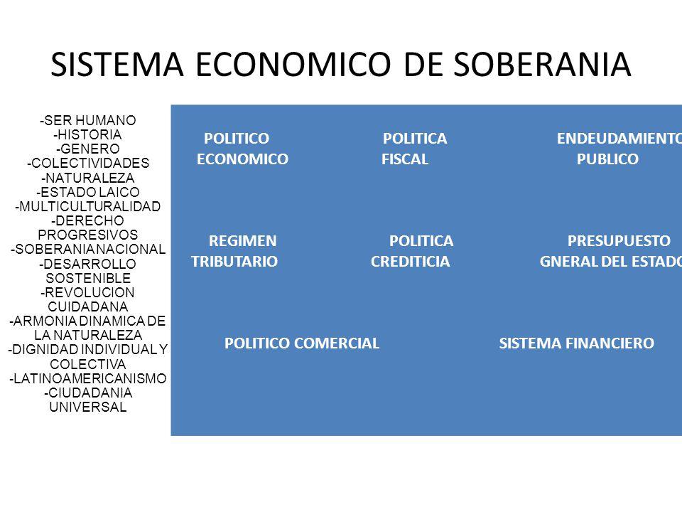 SISTEMA ECONOMICO DE SOBERANIA -SER HUMANO -HISTORIA -GENERO -COLECTIVIDADES -NATURALEZA -ESTADO LAICO -MULTICULTURALIDAD -DERECHO PROGRESIVOS -SOBERA