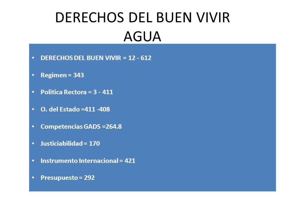 DERECHOS DEL BUEN VIVIR AGUA DERECHOS DEL BUEN VIVIR = 12 - 612 Regimen = 343 Politica Rectora = 3 - 411 O. del Estado =411 -408 Competencias GADS =26