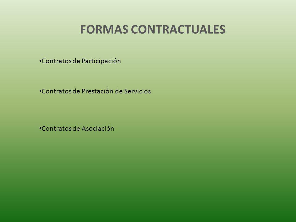 FORMAS CONTRACTUALES Contratos de Participación Contratos de Prestación de Servicios Contratos de Asociación