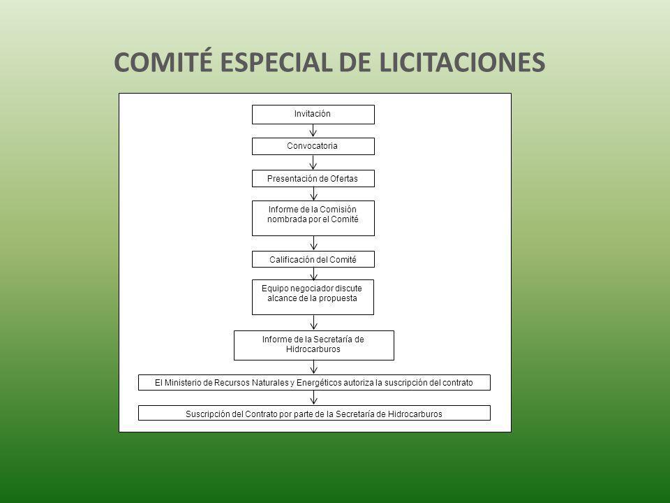 COMITÉ ESPECIAL DE LICITACIONES Invitación Convocatoria Presentación de Ofertas Informe de la Comisión nombrada por el Comité Calificación del Comité