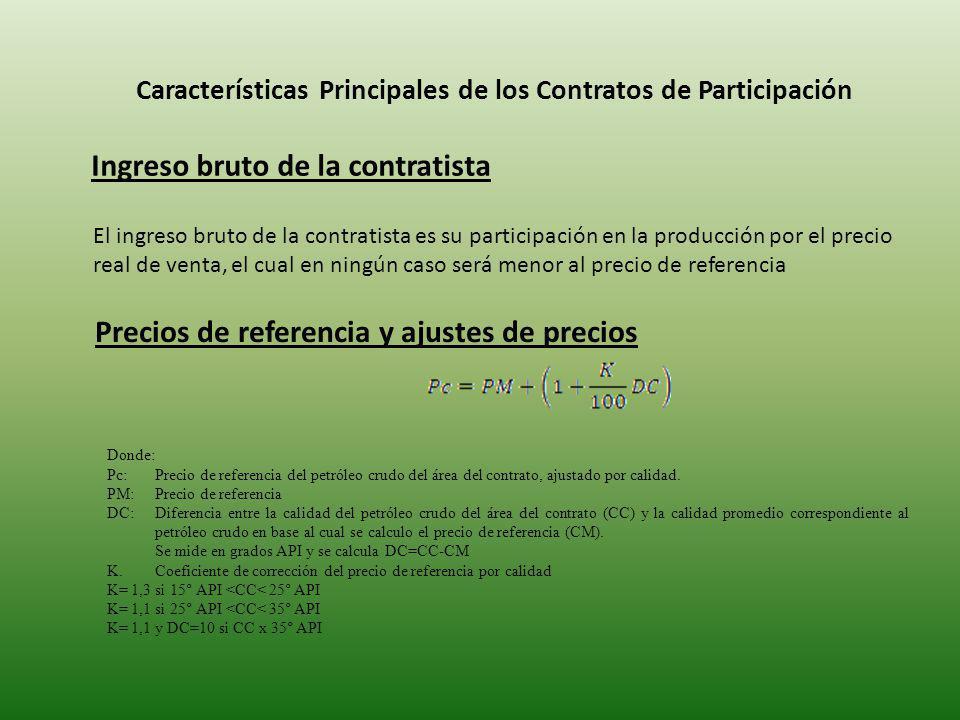 Características Principales de los Contratos de Participación Ingreso bruto de la contratista Precios de referencia y ajustes de precios El ingreso br