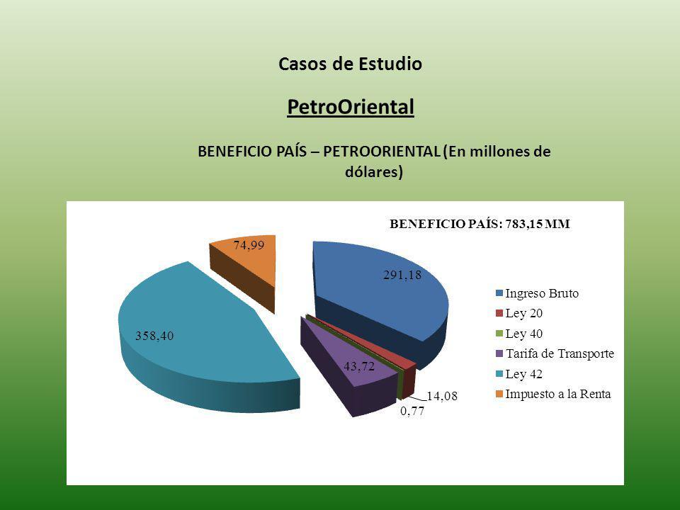 Casos de Estudio PetroOriental BENEFICIO PAÍS – PETROORIENTAL (En millones de dólares) BENEFICIO PAÍS: 783,15 MM