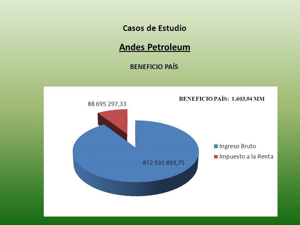 Casos de Estudio Andes Petroleum BENEFICIO PAÍS BENEFICIO PAÍS: 1.603,94 MM