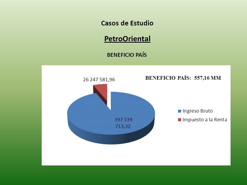 Casos de Estudio PetroOriental BENEFICIO PAÍS BENEFICIO PAÍS: 557,16 MM