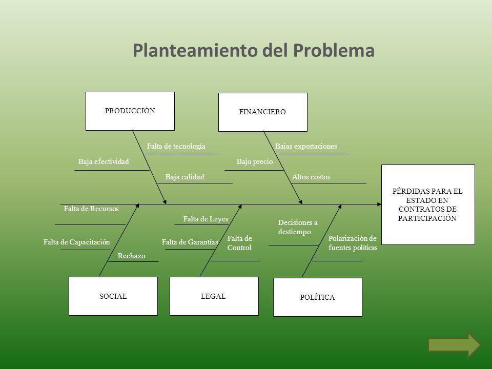 Casos de Estudio Andes Petroleum AñoBarriles 201112.857.034 201212.083.877 Total24.940.911 PETRÓLEO CRUDO FISCALIZADO EN 2011 Y 2012 (ANDES PETROLEUM)