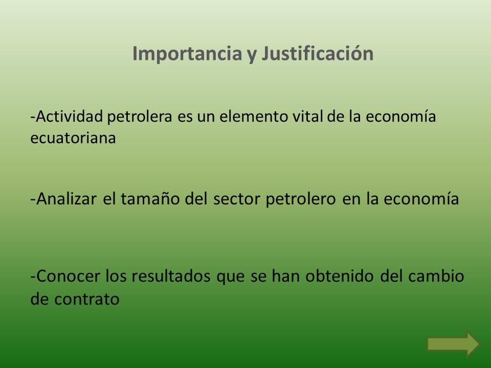 Importancia y Justificación -Actividad petrolera es un elemento vital de la economía ecuatoriana -Conocer los resultados que se han obtenido del cambio de contrato -Analizar el tamaño del sector petrolero en la economía