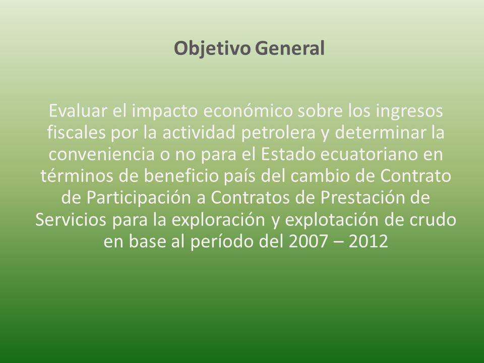Objetivo General Evaluar el impacto económico sobre los ingresos fiscales por la actividad petrolera y determinar la conveniencia o no para el Estado
