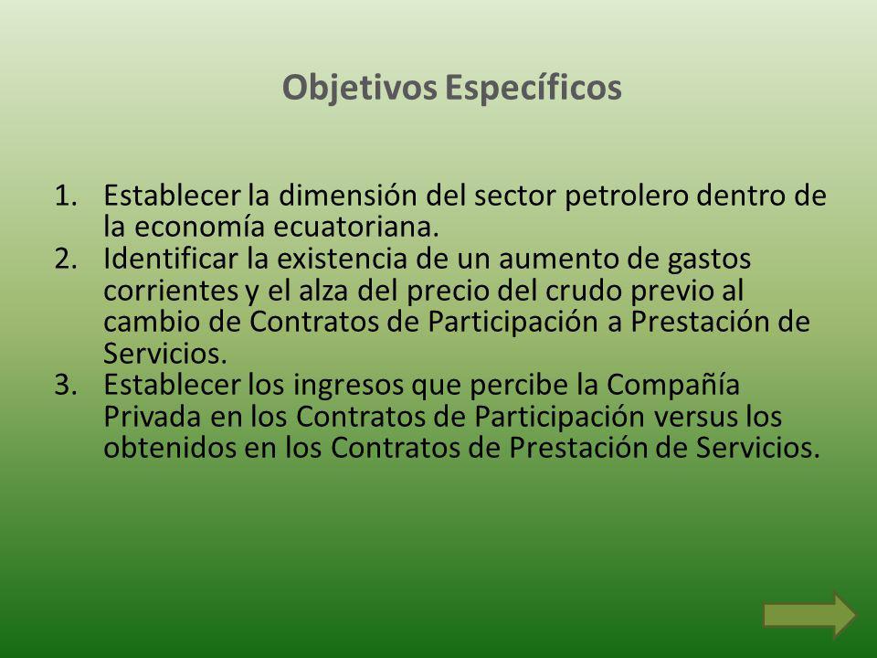 Objetivos Específicos 1.Establecer la dimensión del sector petrolero dentro de la economía ecuatoriana. 2.Identificar la existencia de un aumento de g