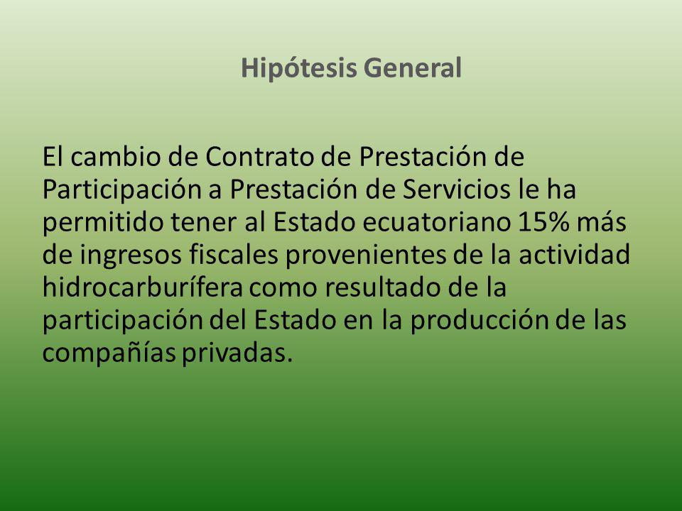 Hipótesis General El cambio de Contrato de Prestación de Participación a Prestación de Servicios le ha permitido tener al Estado ecuatoriano 15% más de ingresos fiscales provenientes de la actividad hidrocarburífera como resultado de la participación del Estado en la producción de las compañías privadas.