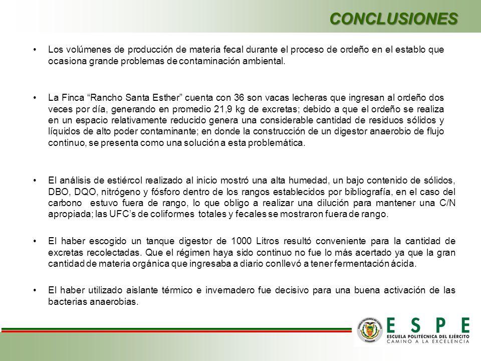 Los volúmenes de producción de materia fecal durante el proceso de ordeño en el establo que ocasiona grande problemas de contaminación ambiental. CONC