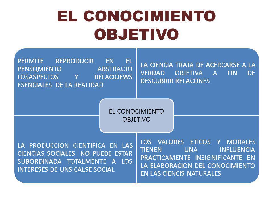 EL CONOCIMIENTO OBJETIVO PERMITE REPRODUCIR EN EL PENSQMIENTO ABSTRACTO LOSASPECTOS Y RELACIOEWS ESENCIALES DE LA REALIDAD LA CIENCIA TRATA DE ACERCARSE A LA VERDAD OBJETIVA A FIN DE DESCUBRIR RELACONES LA PRODUCCION CIENTIFICA EN LAS CIENCIAS SOCIALES NO PUEDE ESTAR SUBORDINADA TOTALMENTE A LOS INTERESES DE UNS CALSE SOCIAL LOS VALORES ETICOS Y MORALES TIENEN UNA INFLUENCIA PRACTICAMENTE INSIGNIFICANTE EN LA ELABORACION DEL CONOCIMIENTO EN LAS CIENCIS NATURALES EL CONOCIMIENTO OBJETIVO