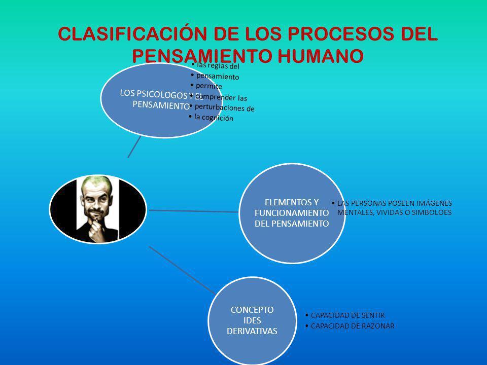 CLASIFICACIÓN DE LOS PROCESOS DEL PENSAMIENTO HUMANO LOS PSICOLOGOS Y EL PENSAMIENTO las reglas del pensamiento permite comprender las perturbaciones de la cognición ELEMENTOS Y FUNCIONAMIENTO DEL PENSAMIENTO LAS PERSONAS POSEEN IMÁGENES MENTALES, VIVIDAS O SIMBOLOES CONCEPTO IDES DERIVATIVAS CAPACIDAD DE SENTIR CAPACIDAD DE RAZONAR