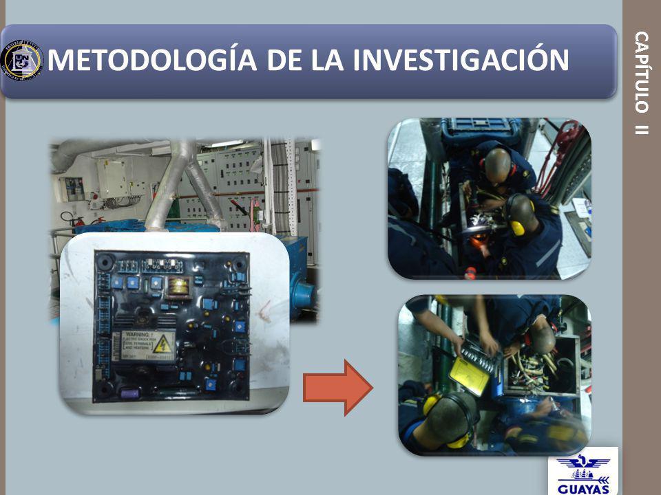 CAPÍTULO II METODOLOGÍA DE LA INVESTIGACIÓN