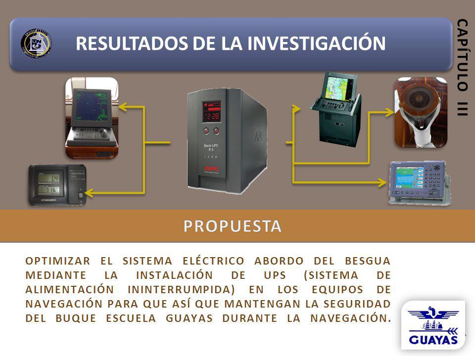 RESULTADOS DE LA INVESTIGACIÓN CAPÍTULO III OPTIMIZAR EL SISTEMA ELÉCTRICO ABORDO DEL BESGUA MEDIANTE LA INSTALACIÓN DE UPS (SISTEMA DE ALIMENTACIÓN I