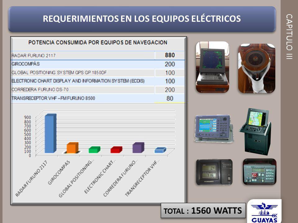 CAPITULO III FACTIVILIDAD TÉCNICA TOTAL : 1560 WATTS REQUERIMIENTOS EN LOS EQUIPOS ELÉCTRICOS