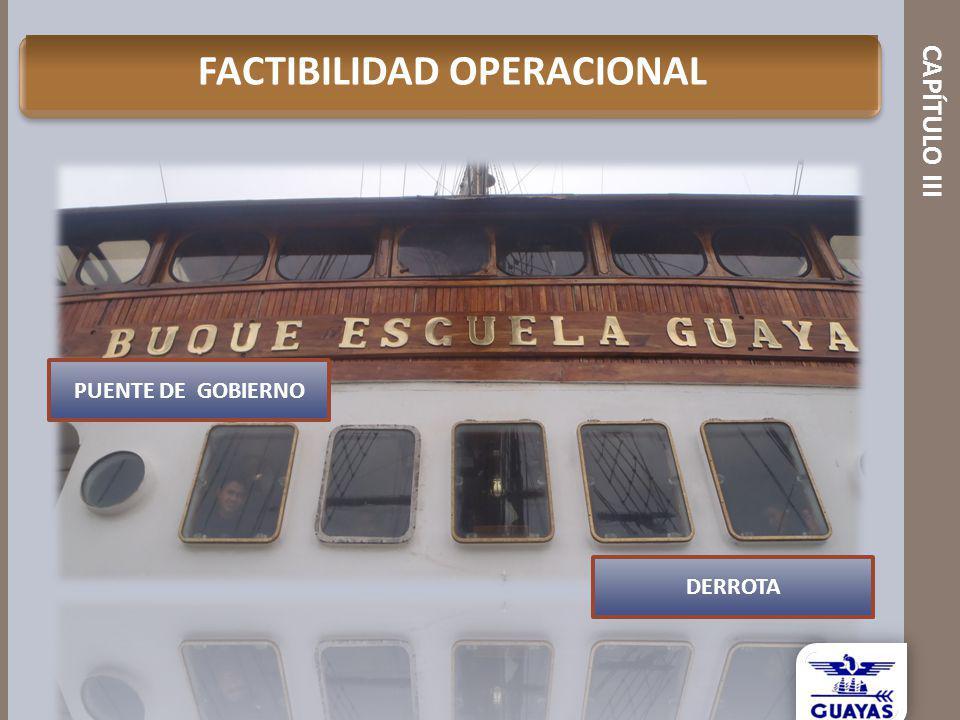 CAPÍTULO III FACTIBILIDAD OPERACIONAL PUENTE DE GOBIERNO DERROTA