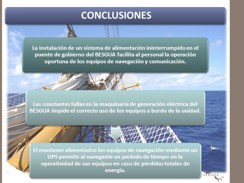 CONCLUSIONES La instalación de un sistema de alimentación ininterrumpido en el puente de gobierno del BESGUA facilita al personal la operación oportun