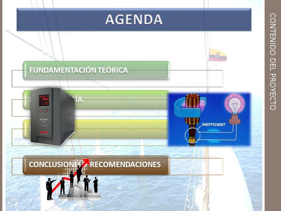 CONTENIDO DEL PROYECTO FUNDAMENTACIÓN TEÓRICAMETODOLOGÍAPROPUESTACONCLUSIONES Y RECOMENDACIONES