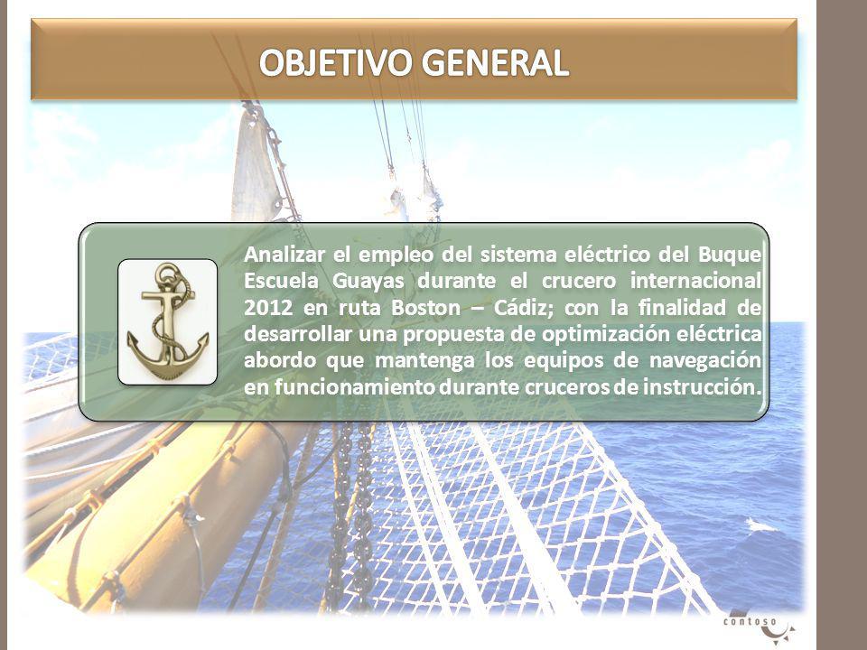 Analizar el empleo del sistema eléctrico del Buque Escuela Guayas durante el crucero internacional 2012 en ruta Boston – Cádiz; con la finalidad de de