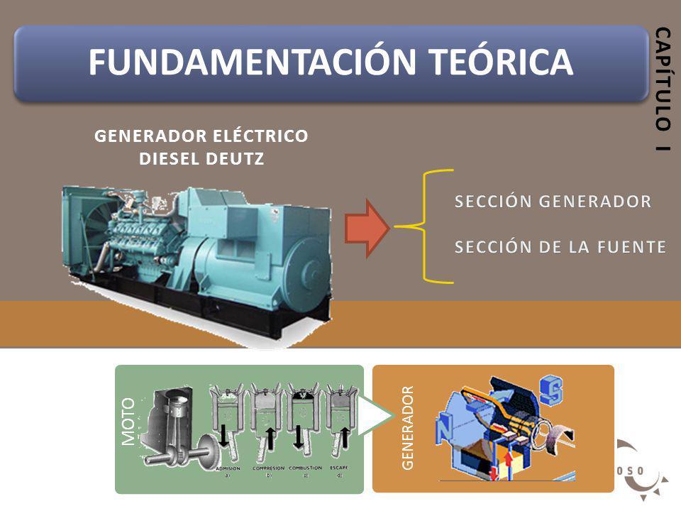 GENERADOR ELÉCTRICO DIESEL DEUTZ FUNDAMENTACIÓN TEÓRICA MOTO GENERADOR CAPÍTULO I