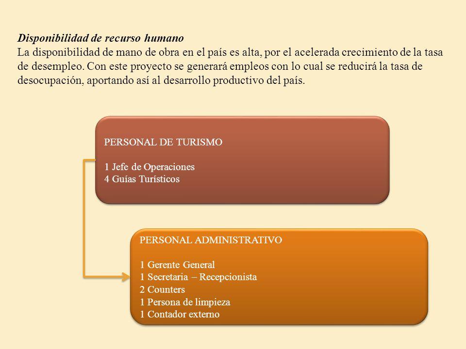 2. Factores determinantes del tamaño El mercado El mercado es el lugar físico donde se intercambian bienes o servicios entre oferentes y demandantes c