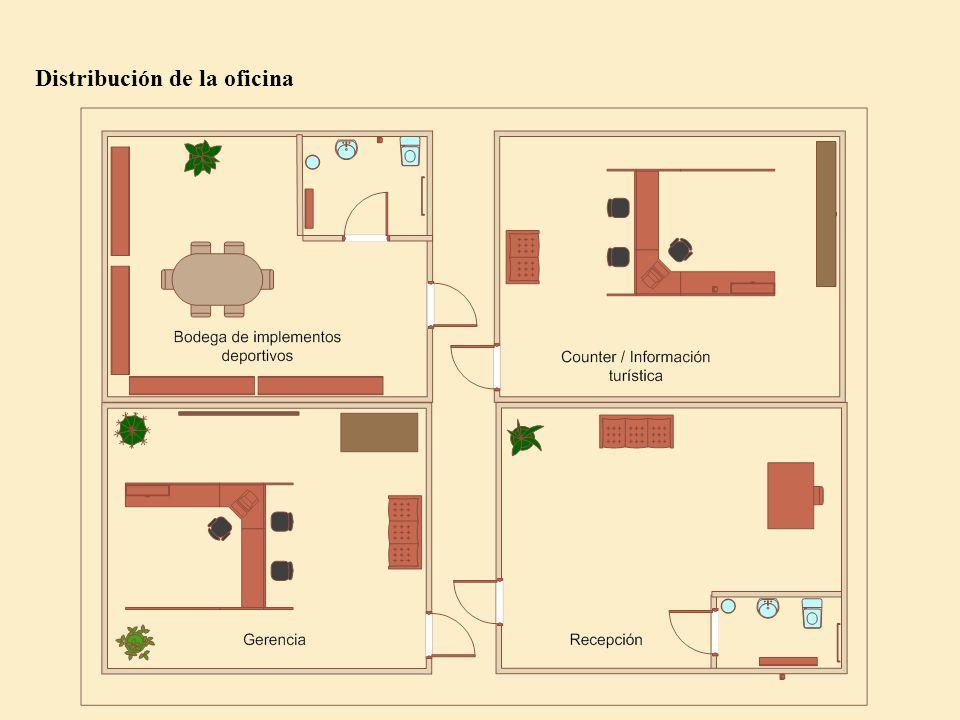 Plano de Microlocalización