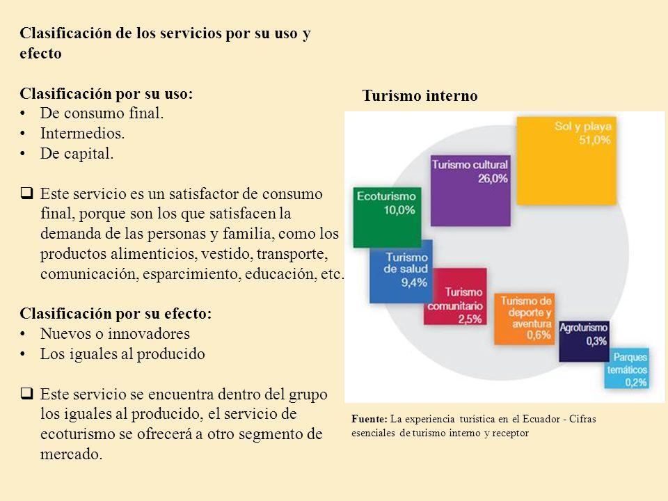 CAPÍTULO I Estudio de Mercado Objetivos del estudio de mercado Determinar la demanda y la oferta actual o futura del servicio. Investigar el número de