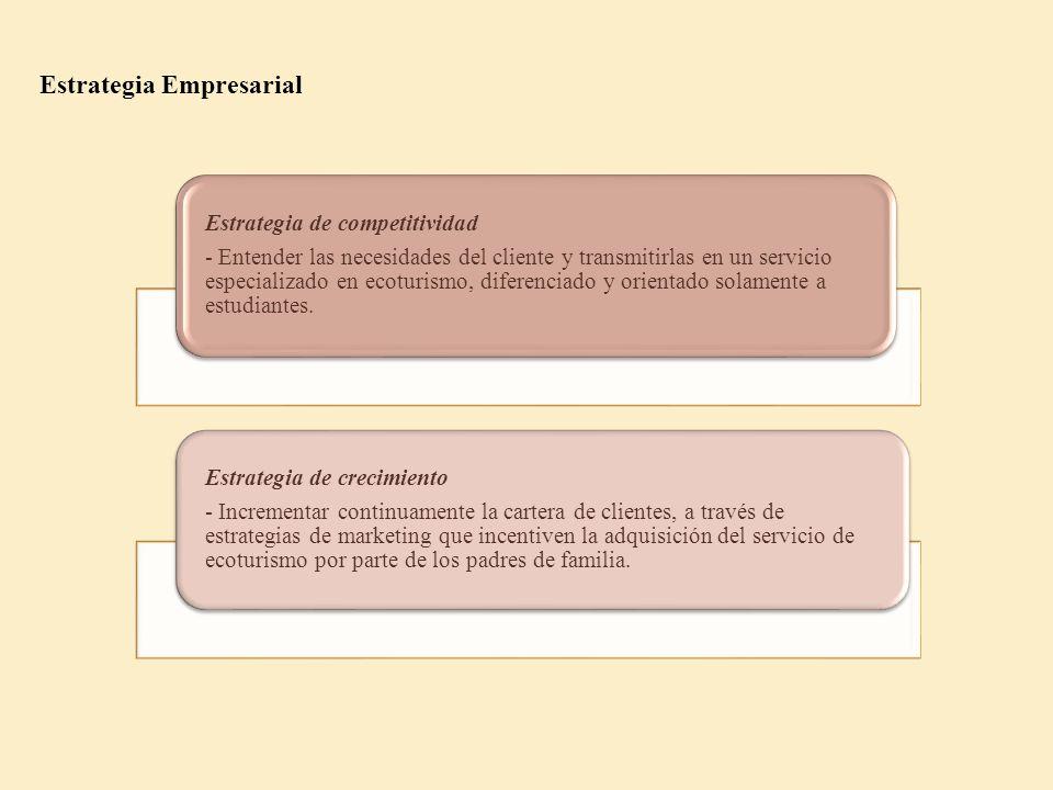 Principios y Valores Corporativos Principios Corporativos: Educación Concientización de sostenibilidad ambiental Productividad Cumplimiento Trabajo en