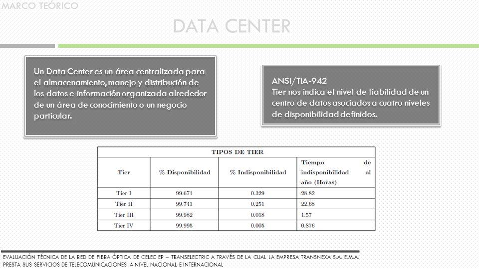 DATA CENTER Un Data Center es un área centralizada para el almacenamiento, manejo y distribución de los datos e información organizada alrededor de un
