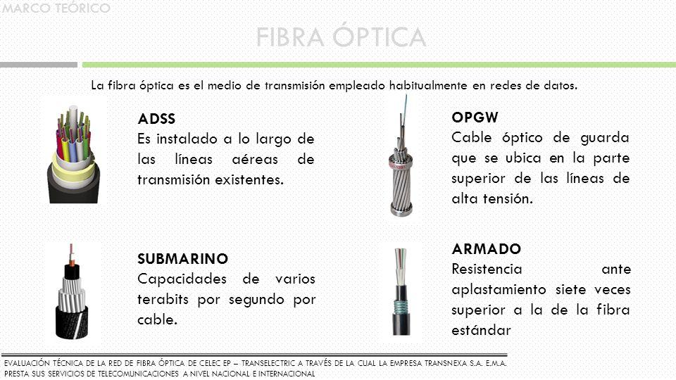 FIBRA ÓPTICA La fibra óptica es el medio de transmisión empleado habitualmente en redes de datos. ADSS Es instalado a lo largo de las líneas aéreas de