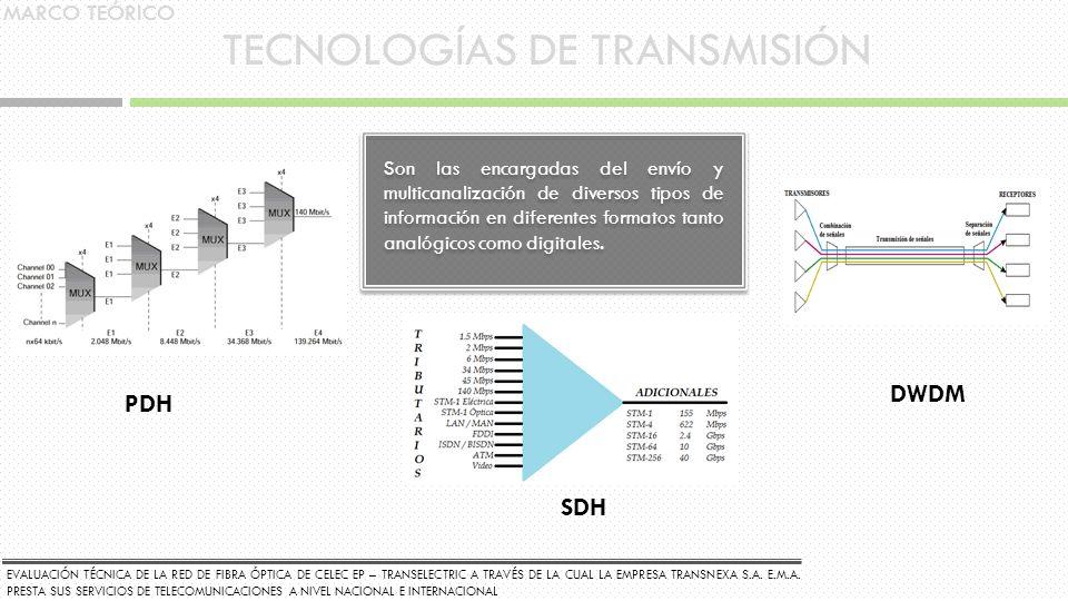 TECNOLOGÍAS DE TRANSMISIÓN Son las encargadas del envío y multicanalización de diversos tipos de información en diferentes formatos tanto analógicos c