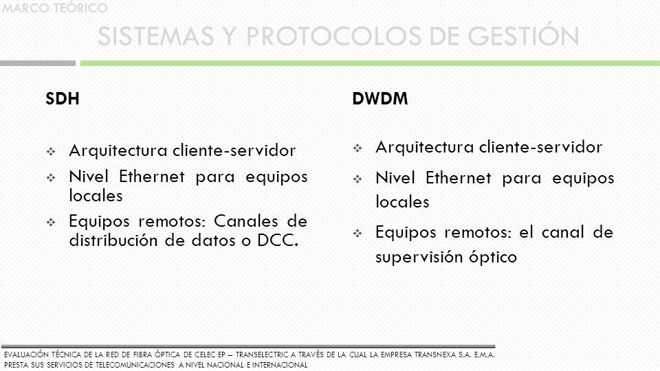 SISTEMAS Y PROTOCOLOS DE GESTIÓN SDH Arquitectura cliente-servidor Nivel Ethernet para equipos locales Equipos remotos: Canales de distribución de dat