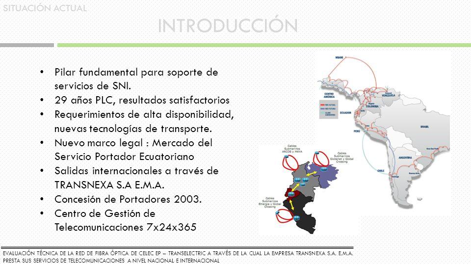 Pilar fundamental para soporte de servicios de SNI. 29 años PLC, resultados satisfactorios Requerimientos de alta disponibilidad, nuevas tecnologías d