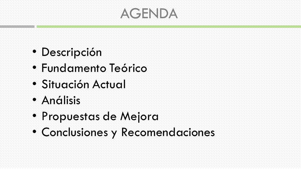 AGENDA Descripción Fundamento Teórico Situación Actual Análisis Propuestas de Mejora Conclusiones y Recomendaciones
