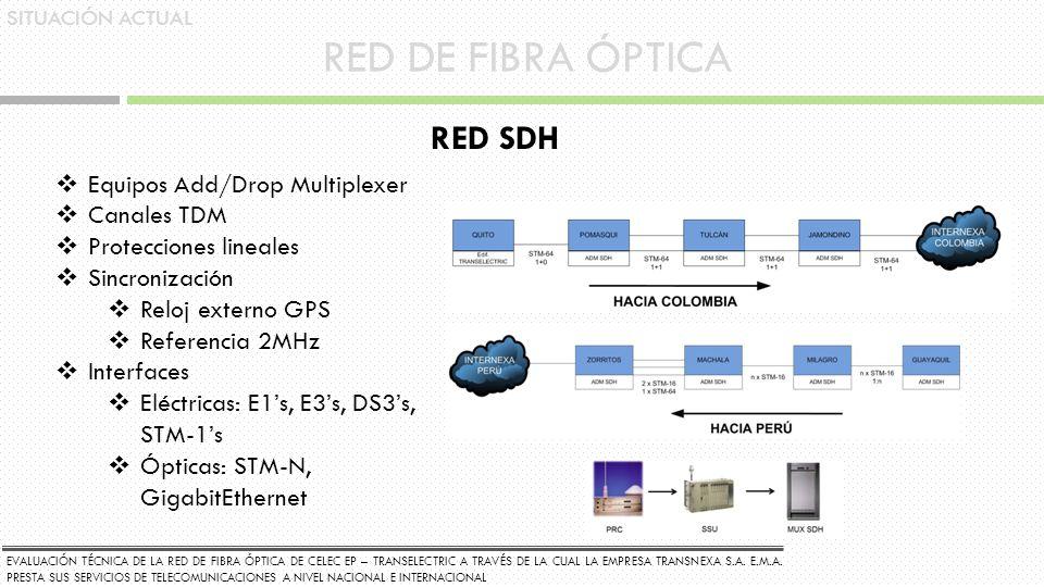 RED DE FIBRA ÓPTICA SITUACIÓN ACTUAL RED SDH Equipos Add/Drop Multiplexer Canales TDM Protecciones lineales Sincronización Reloj externo GPS Referenci