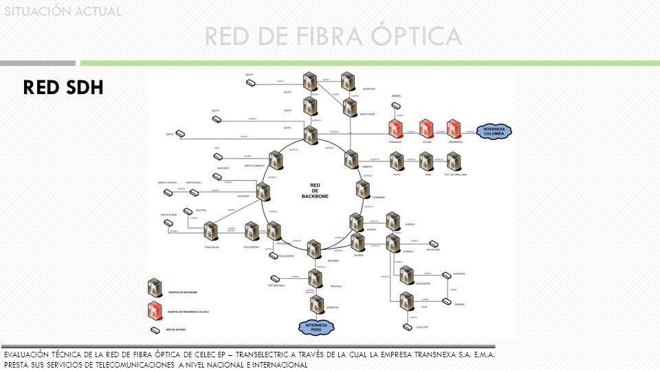 RED DE FIBRA ÓPTICA SITUACIÓN ACTUAL RED SDH EVALUACIÓN TÉCNICA DE LA RED DE FIBRA ÓPTICA DE CELEC EP – TRANSELECTRIC A TRAVÉS DE LA CUAL LA EMPRESA T