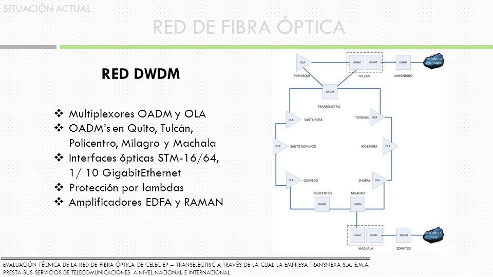 RED DE FIBRA ÓPTICA SITUACIÓN ACTUAL RED DWDM Multiplexores OADM y OLA OADMs en Quito, Tulcán, Policentro, Milagro y Machala Interfaces ópticas STM-16