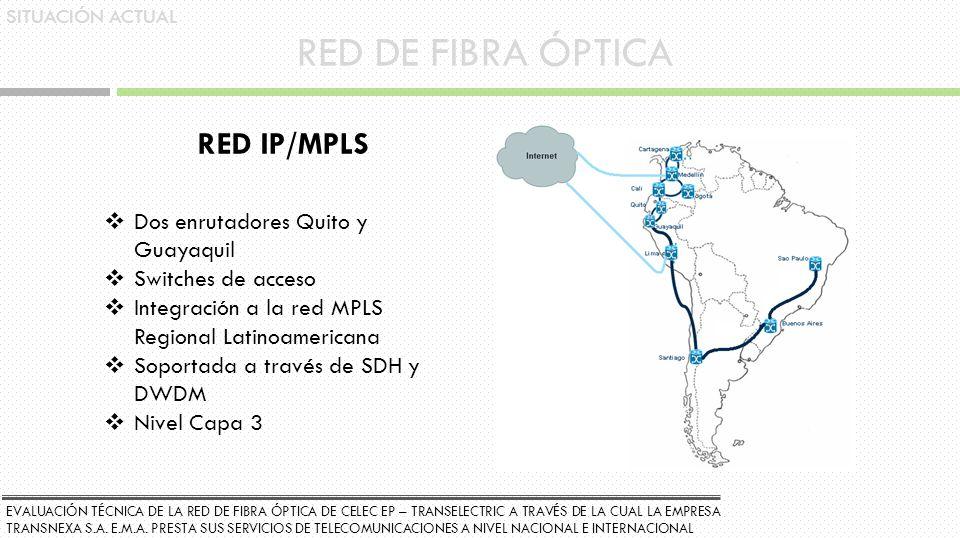 RED DE FIBRA ÓPTICA SITUACIÓN ACTUAL RED IP/MPLS Dos enrutadores Quito y Guayaquil Switches de acceso Integración a la red MPLS Regional Latinoamerica