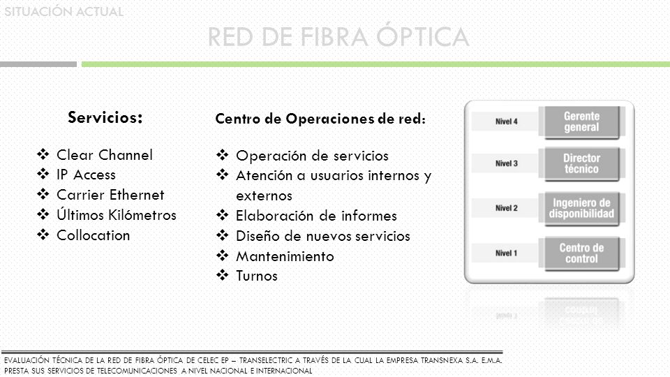 RED DE FIBRA ÓPTICA SITUACIÓN ACTUAL Servicios : Clear Channel IP Access Carrier Ethernet Últimos Kilómetros Collocation Centro de Operaciones de red: