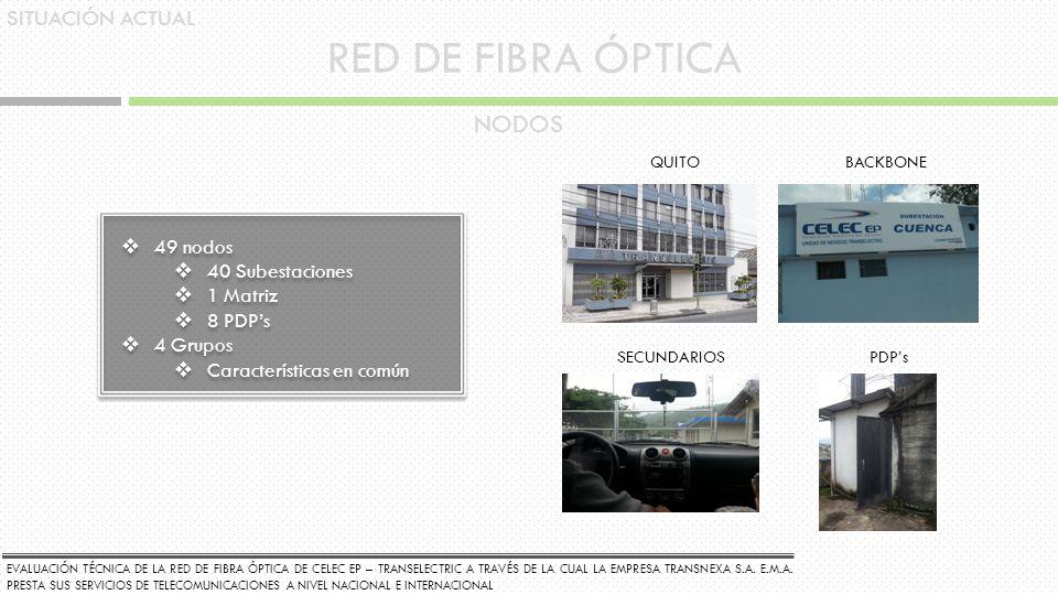 RED DE FIBRA ÓPTICA SITUACIÓN ACTUAL QUITOBACKBONE SECUNDARIOSPDPs 49 nodos 40 Subestaciones 1 Matriz 8 PDPs 4 Grupos Características en común 49 nodo