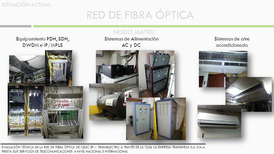 RED DE FIBRA ÓPTICA SITUACIÓN ACTUAL NODO MATRIZ Equipamiento PDH, SDH, DWDM e IP/MPLS Sistemas de Alimentación AC y DC Sistemas de aire acondicionado