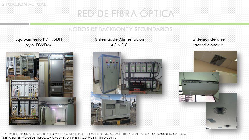 RED DE FIBRA ÓPTICA SITUACIÓN ACTUAL NODOS DE BACKBONE Y SECUNDARIOS Equipamiento PDH, SDH y/o DWDM Sistemas de Alimentación AC y DC Sistemas de aire