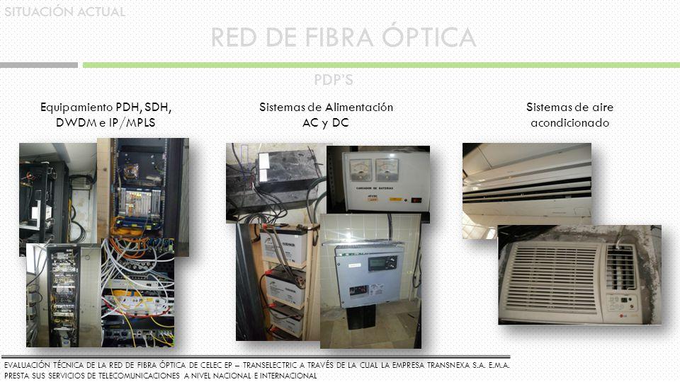 RED DE FIBRA ÓPTICA SITUACIÓN ACTUAL PDPS Equipamiento PDH, SDH, DWDM e IP/MPLS Sistemas de Alimentación AC y DC Sistemas de aire acondicionado EVALUA