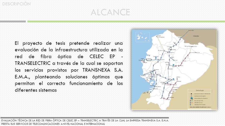 RED DE FIBRA ÓPTICA SITUACIÓN ACTUAL RED SDH Equipos Add/Drop Multiplexer Canales TDM Protecciones lineales Sincronización Reloj externo GPS Referencia 2MHz Interfaces Eléctricas: E1s, E3s, DS3s, STM-1s Ópticas: STM-N, GigabitEthernet EVALUACIÓN TÉCNICA DE LA RED DE FIBRA ÓPTICA DE CELEC EP – TRANSELECTRIC A TRAVÉS DE LA CUAL LA EMPRESA TRANSNEXA S.A.