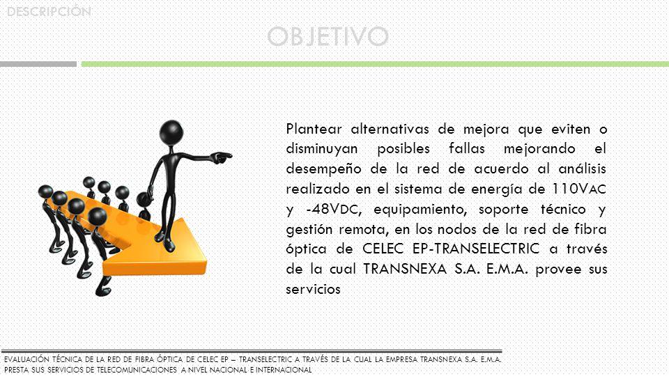 EVALUACIÓN TÉCNICA DE LA RED DE FIBRA ÓPTICA DE CELEC EP – TRANSELECTRIC A TRAVÉS DE LA CUAL LA EMPRESA TRANSNEXA S.A.