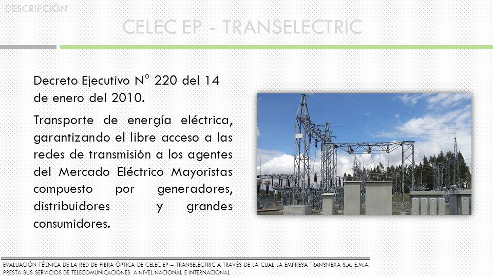 RED DE FIBRA ÓPTICA SITUACIÓN ACTUAL RED DWDM Multiplexores OADM y OLA OADMs en Quito, Tulcán, Policentro, Milagro y Machala Interfaces ópticas STM-16/64, 1/ 10 GigabitEthernet Protección por lambdas Amplificadores EDFA y RAMAN EVALUACIÓN TÉCNICA DE LA RED DE FIBRA ÓPTICA DE CELEC EP – TRANSELECTRIC A TRAVÉS DE LA CUAL LA EMPRESA TRANSNEXA S.A.