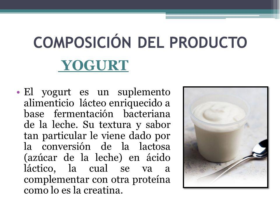 COMPOSICIÓN DEL PRODUCTO YOGURT El yogurt es un suplemento alimenticio lácteo enriquecido a base fermentación bacteriana de la leche.