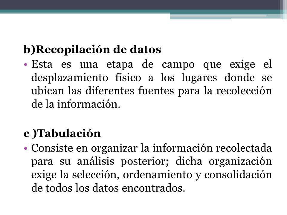b)Recopilación de datos Esta es una etapa de campo que exige el desplazamiento físico a los lugares donde se ubican las diferentes fuentes para la recolección de la información.